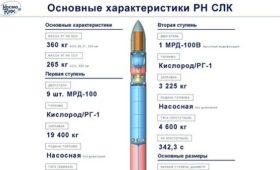 Российская частная компания подготовила проект сверхлегкой ракеты